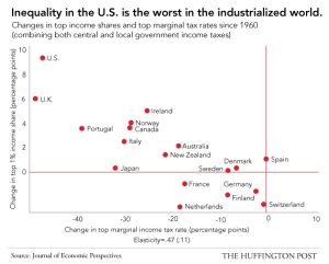 Inequality_0