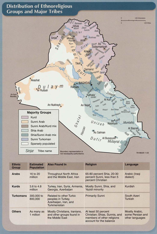 Ethnoreligious groups plus tribal affiliation